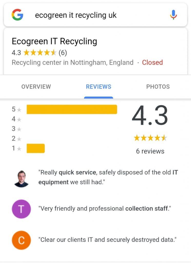rating website