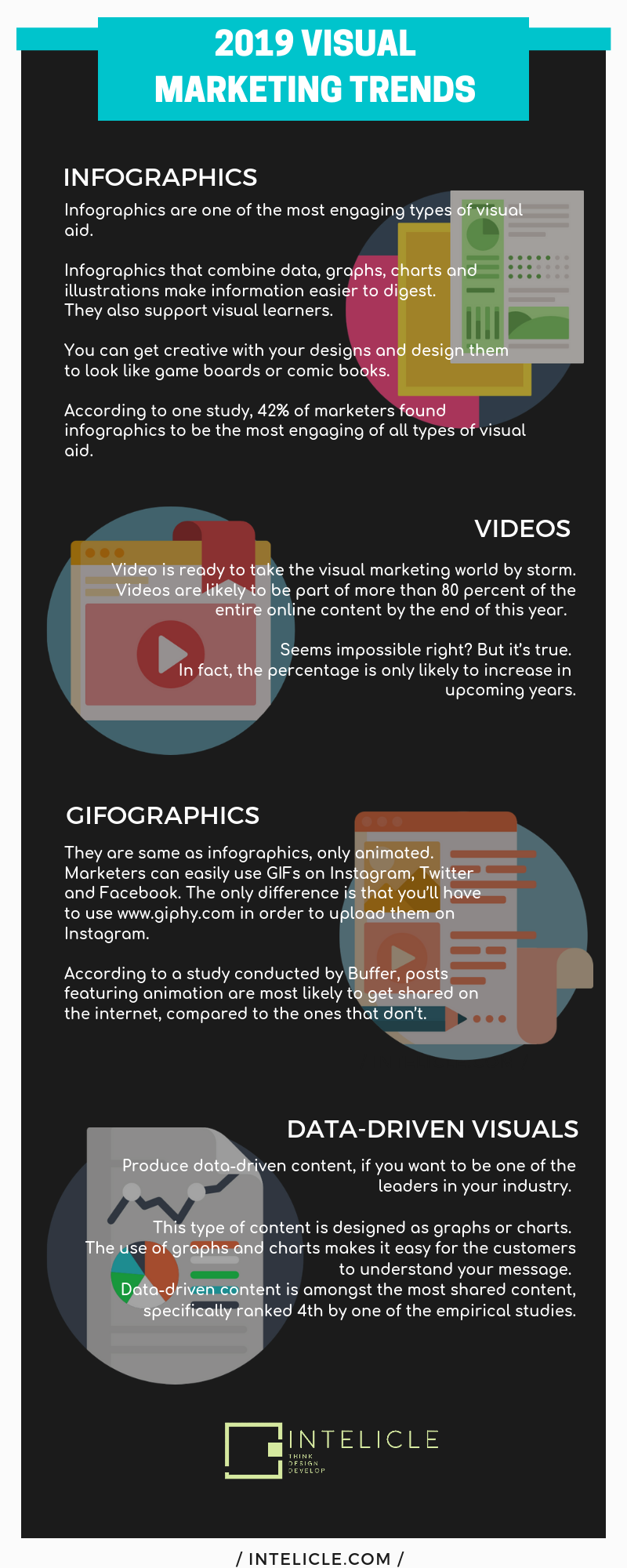 visual marketing trends