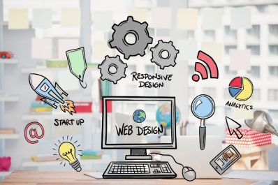 The Website Design Process Explained |7 Steps To Follow